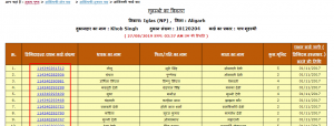 search names on ration card list