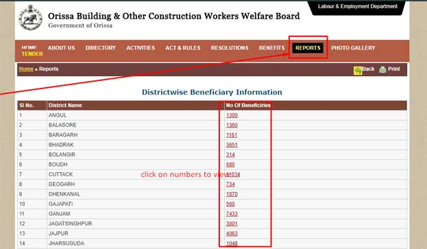 Odisha labor card list check