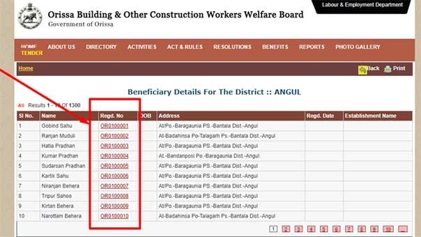List of Odisha labor cards