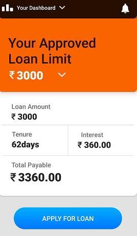 z2p loan