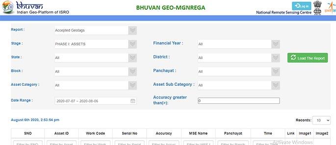 Bhuvan NREGA report